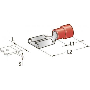 Клемма изолированная Cu-Zn PVC мама, сечение провода 0,25-1, шт (S-0,8 ,L-6,3 ,S1-12 ,S2-21) ,S2-21)